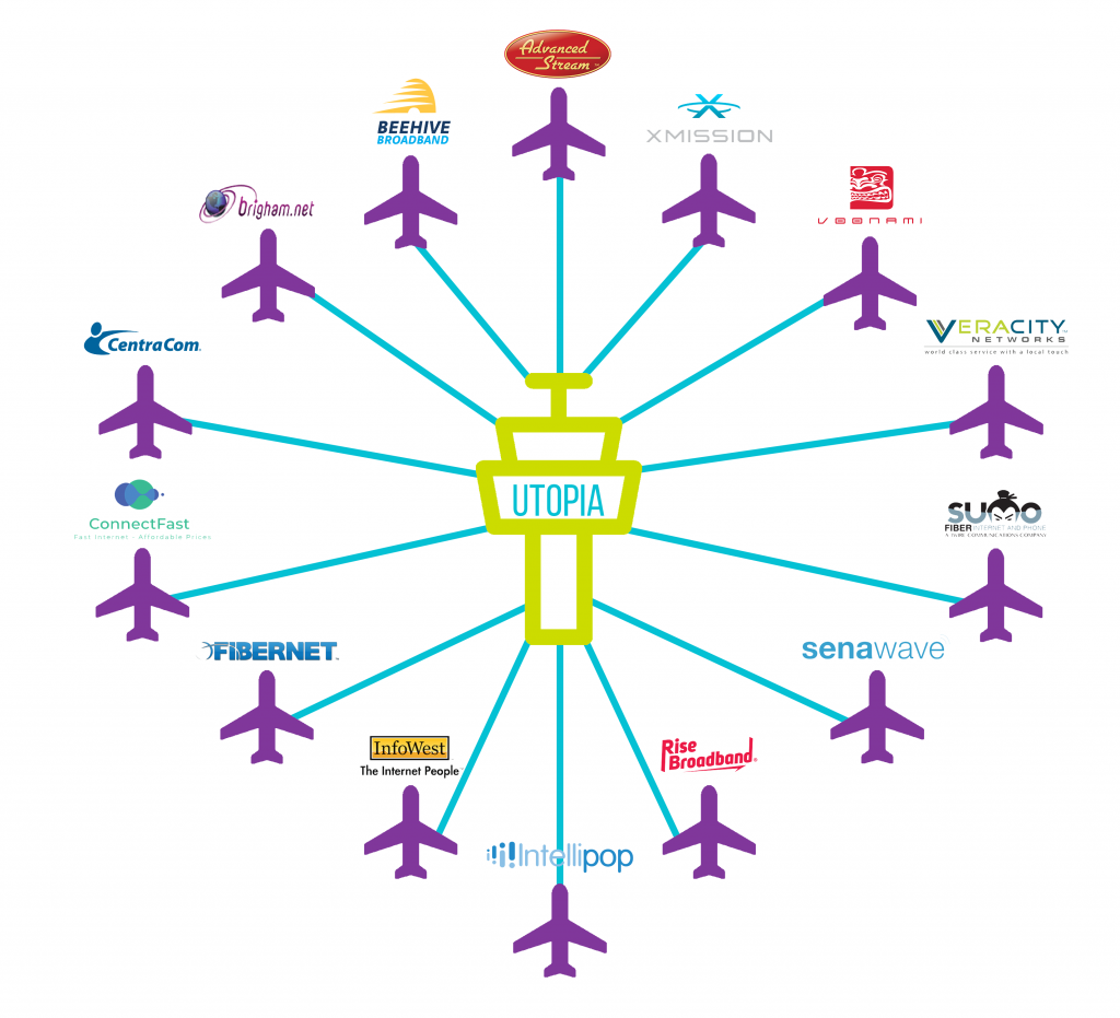 Chart, diagram, radar chart  Description automatically generated